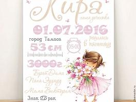 Детская метрика Плакат достижений Постер Банер