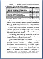Курсовая, контрольная, реферат, доклад, статья, эссе и т.д